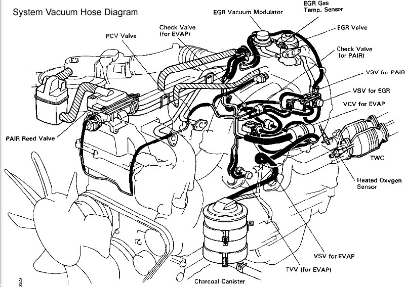 1986 Toyota Pickup Vacuum Diagram http://forum.ih8mud.com/80-series-tech/333474-vacuum-line-diagram.html